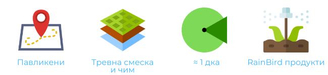 Керпи ЕООД - поливна система Профикс