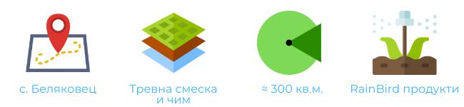 Частна градина Беляковец Поливна Система