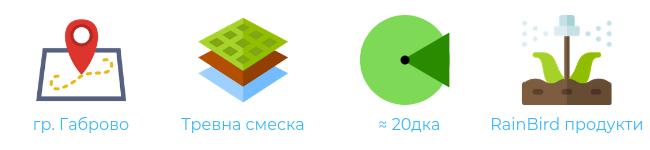 Комплекс Синкевица, технически характеристики